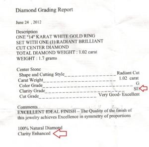 Fake Report